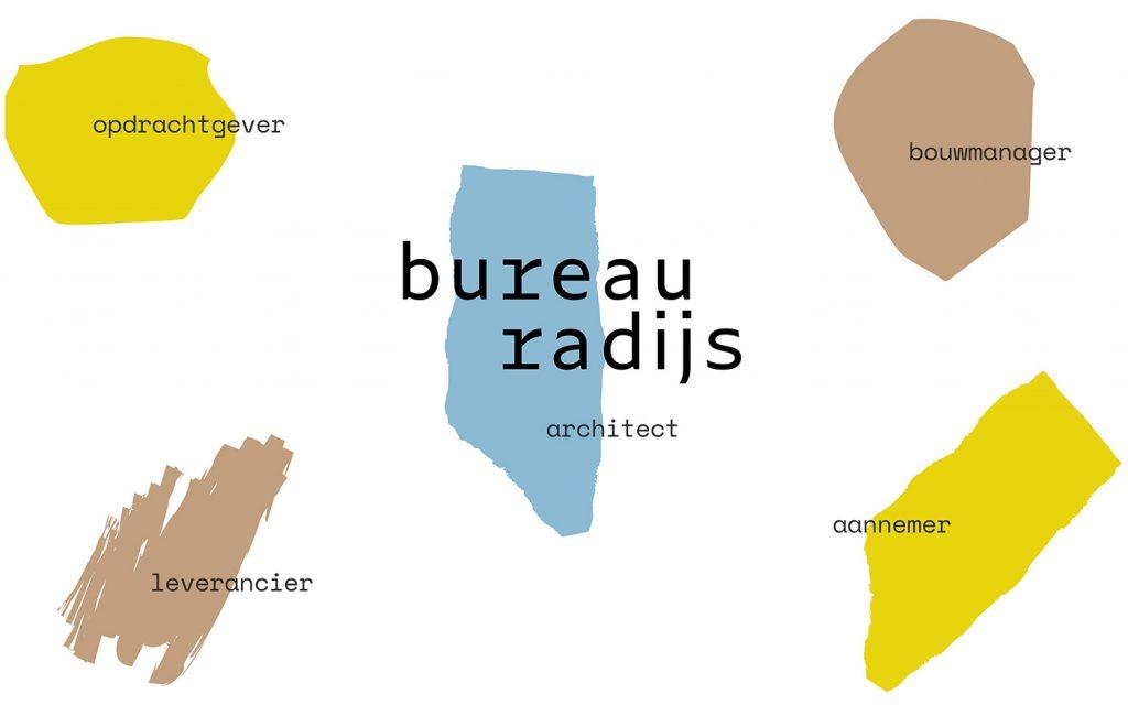 Bureau Radijs Visual Bouwketen